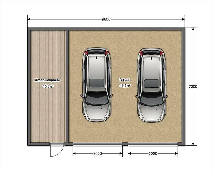 Правила расчета оптимальных размеров откатных ворот: длина и ширина