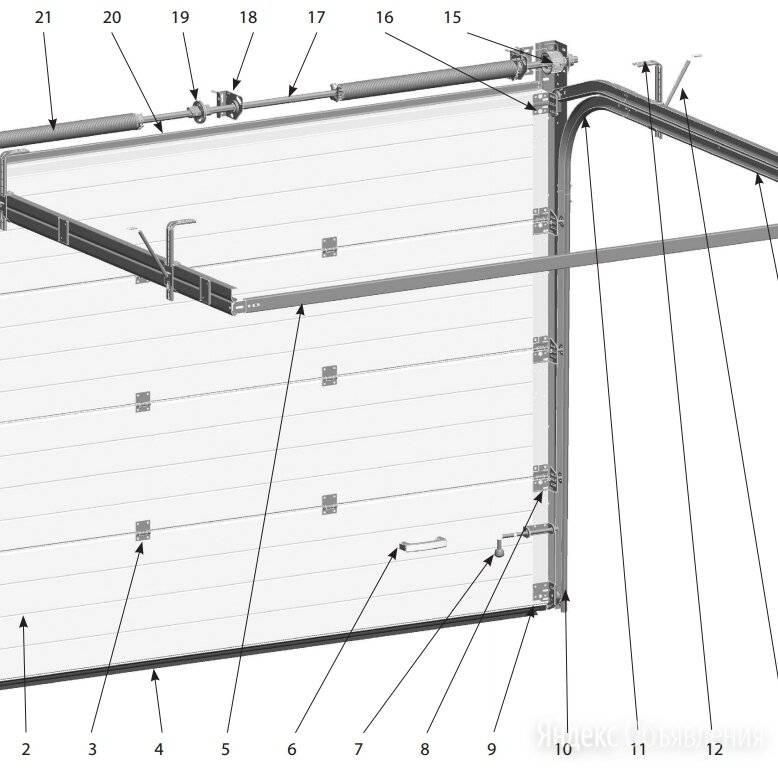 Виды и размеры секционных гаражных ворот, как выбрать правильно