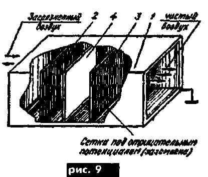 ✅ ионизатор воздуха своими руками (несколько схем) - aba-jur.ru