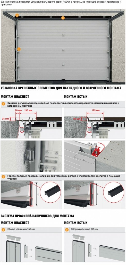 Какие гаражные ворота выбрать и что важно о них знать