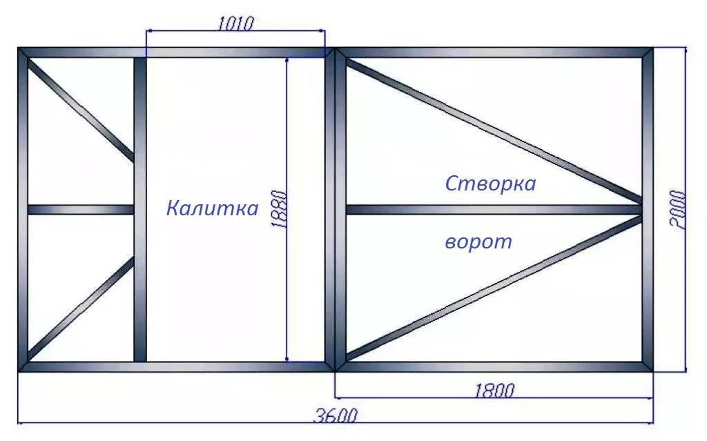Выбираем ворота для дачи и гаража. что надо знать? на сайте недвио