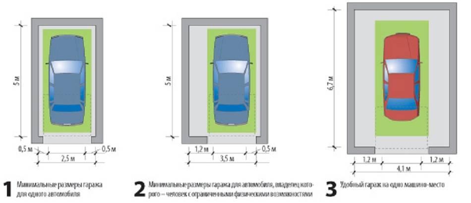Ширина ворот: размеры, высота для забора в частном доме, оптимальная для калитки на участок