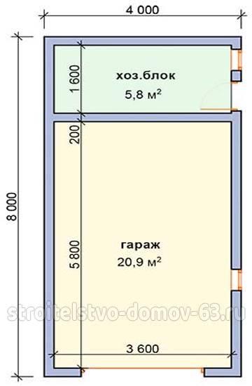 Какой размер выбрать для гаража стандартные и оптимальные варианты
