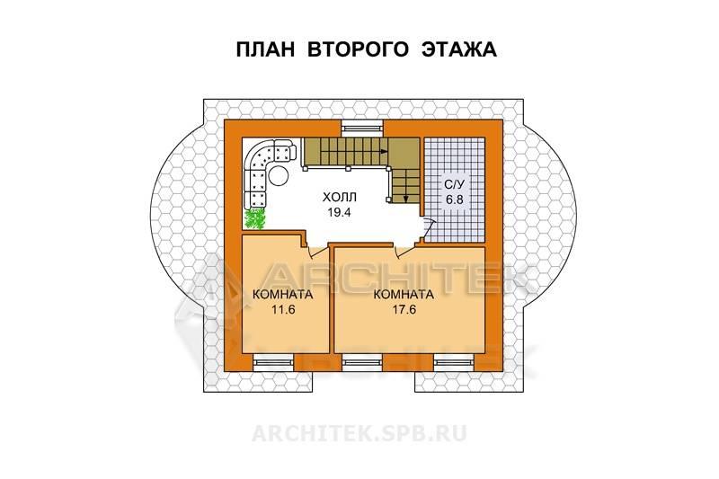 Как построить второй этаж: 2 вида надстройки