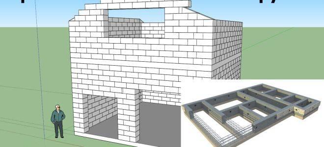 Проекты гаражей из пеноблоков: фото варианты для выбора. проекты двухэтажных гаражей из пеноблоков
