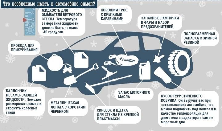 Хранение автомобиля зимой в гараже: все важные моменты и нюансы подготовки