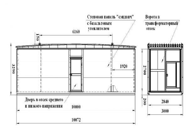 Пошаговая инструкция по строительству гаража из сэндвич-панелей своими руками