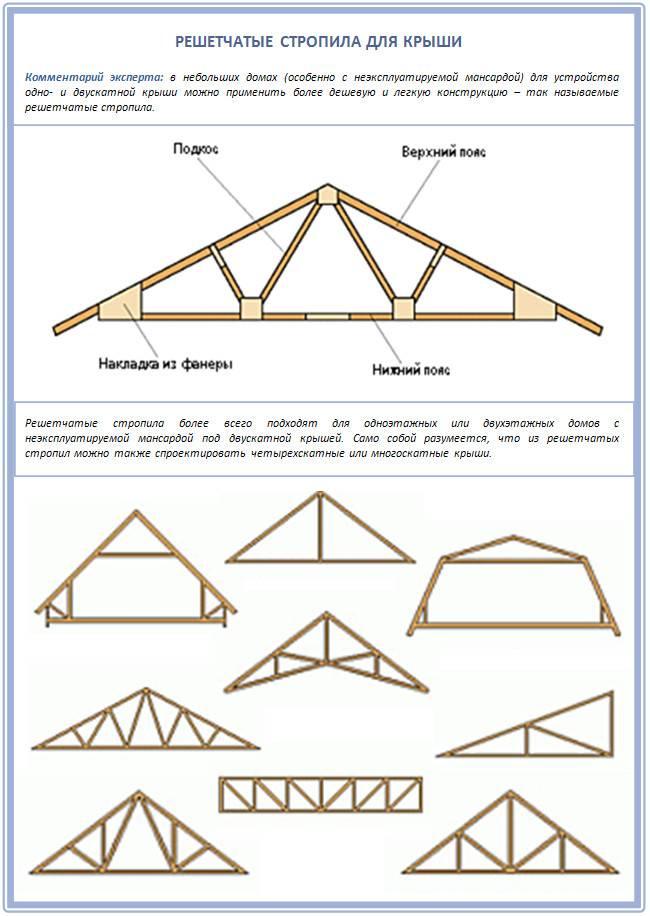 Крыша гаража своими руками - 120 фото и видео описание как построить гаражную крышу