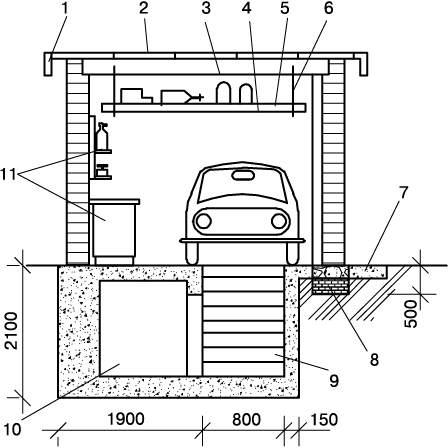 Проект дома с гаражом и подвалом: особенности строительства
