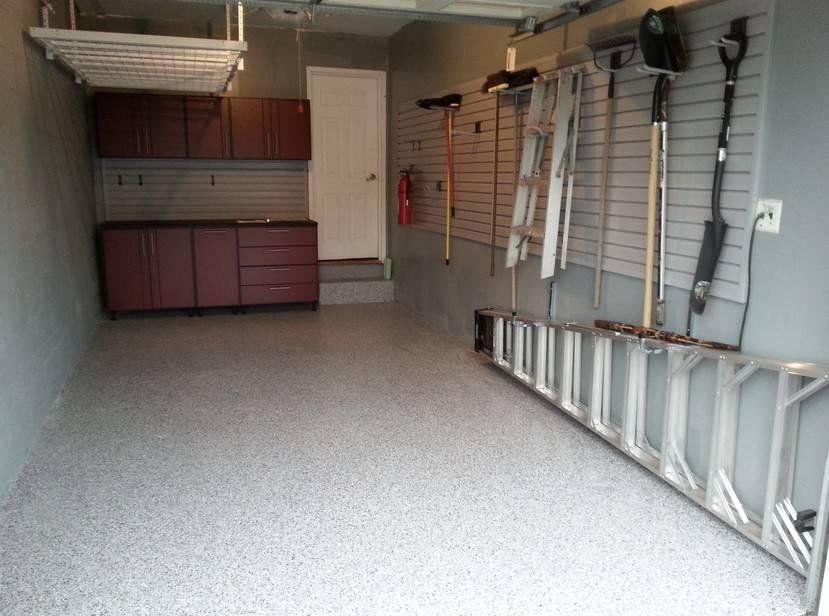 Современные материалы для ремонта крыши гаража и технологии