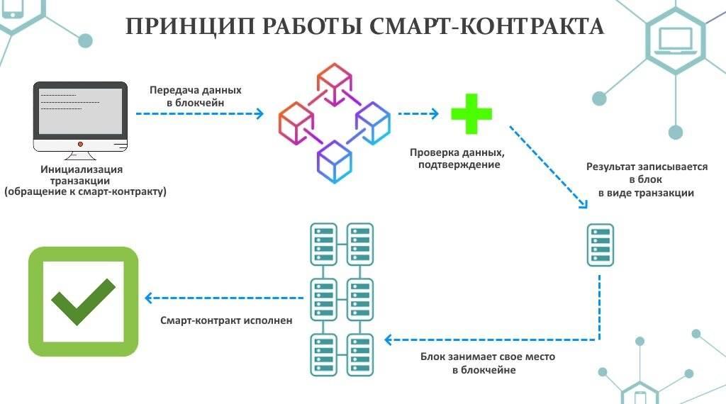Токен (token) в криптовалюте что это такое, простыми словами (полное руководство)