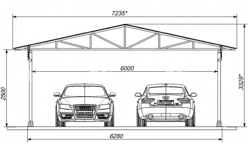 Двухскатная крыша гаража своими руками - пошаговая инструкция по возведению