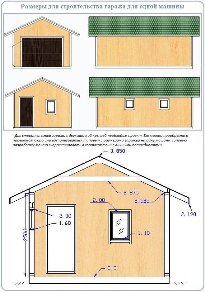 Как сделать односкатную крышу на гараже: виды кровли, расчеты, форма и конструкция стропил, инструменты и материалы, инструкция по возведению своими руками пошагово