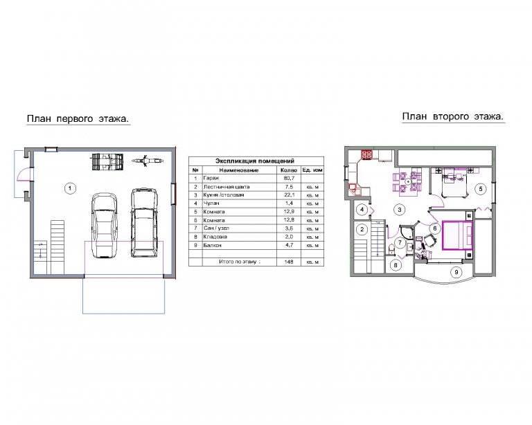 Двухэтажный гараж: проект и особенности строительства