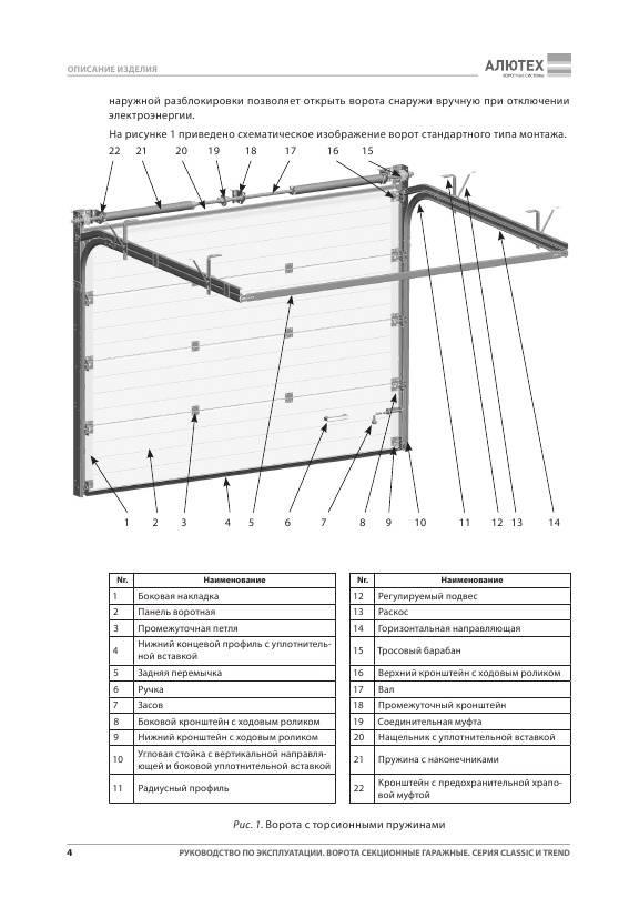 Гаражные ворота алютех: технические характеристики