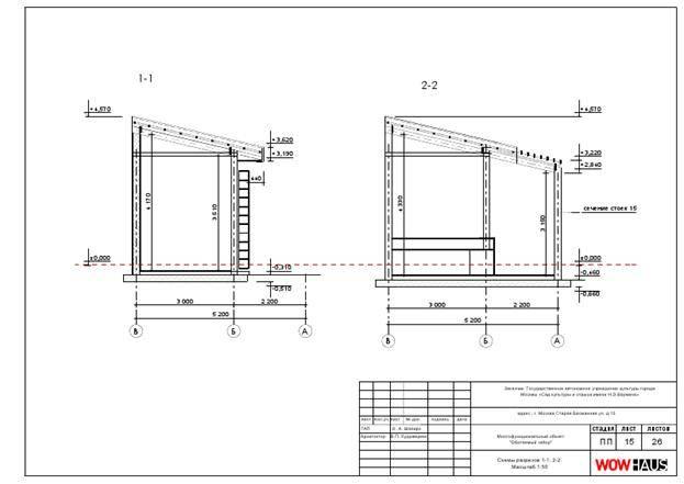Как построить гараж из сэндвич-панелей своими руками