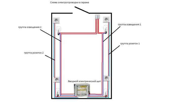 Как провести электропроводку в гараже. разводка электропроводки в гараже своими руками