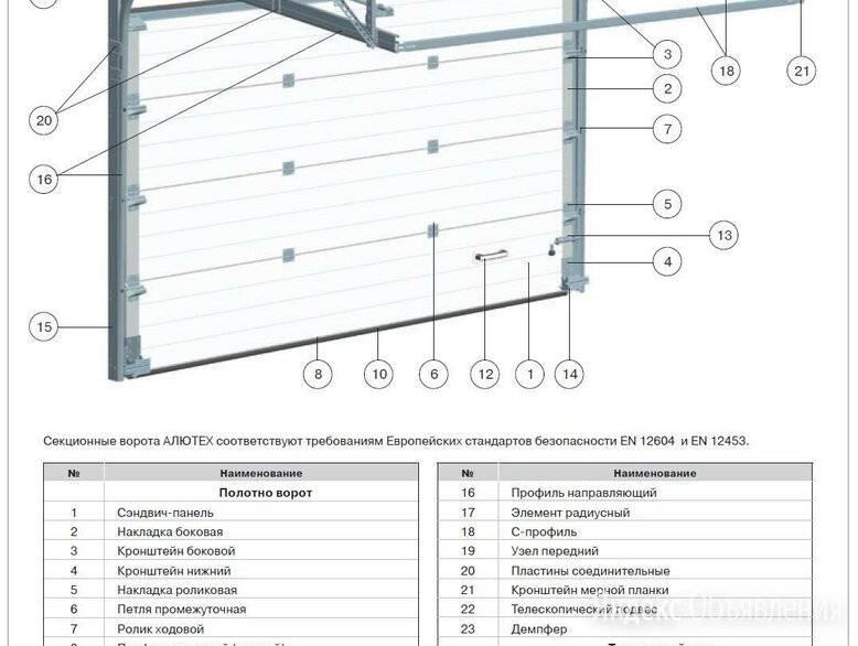 Виды конструкций и причины поломки, инструменты - рассматриваем досконально