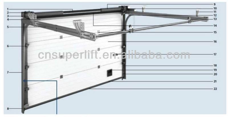 Как сделать распашные ворота с электроприводом своими руками: инструкция