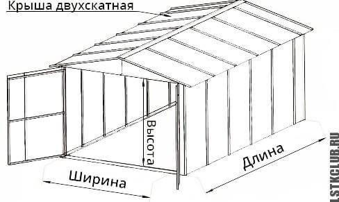Как построить гараж из металлопрофиля своими руками: подробное руководство