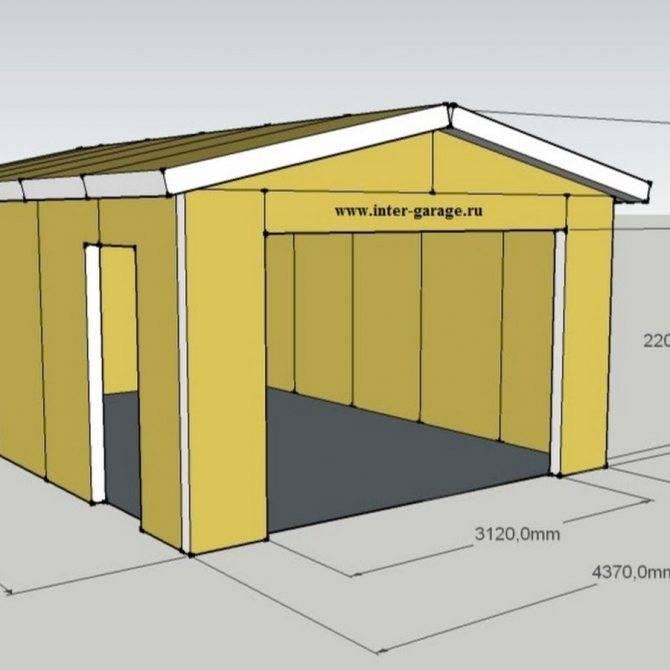 Как построить гараж: из чего, своими руками и недорого