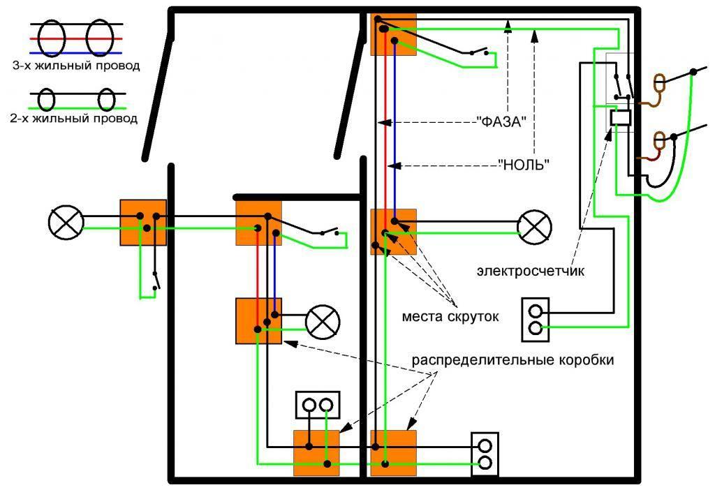 Проводка в гараже: схема и монтаж электропроводки своими руками