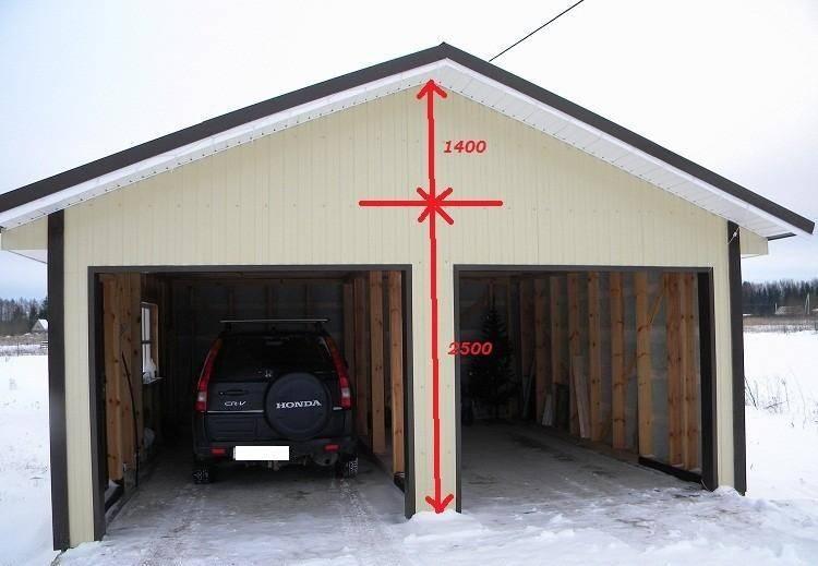 Постройка гаража своими руками. материалы для постройки гаража