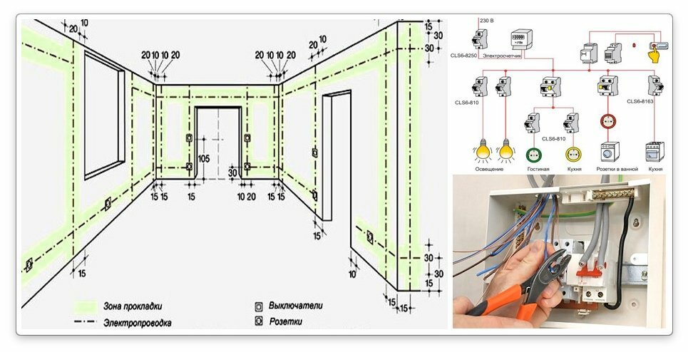Проводка в доме своими руками: схема, пошаговая инструкция по монтажу