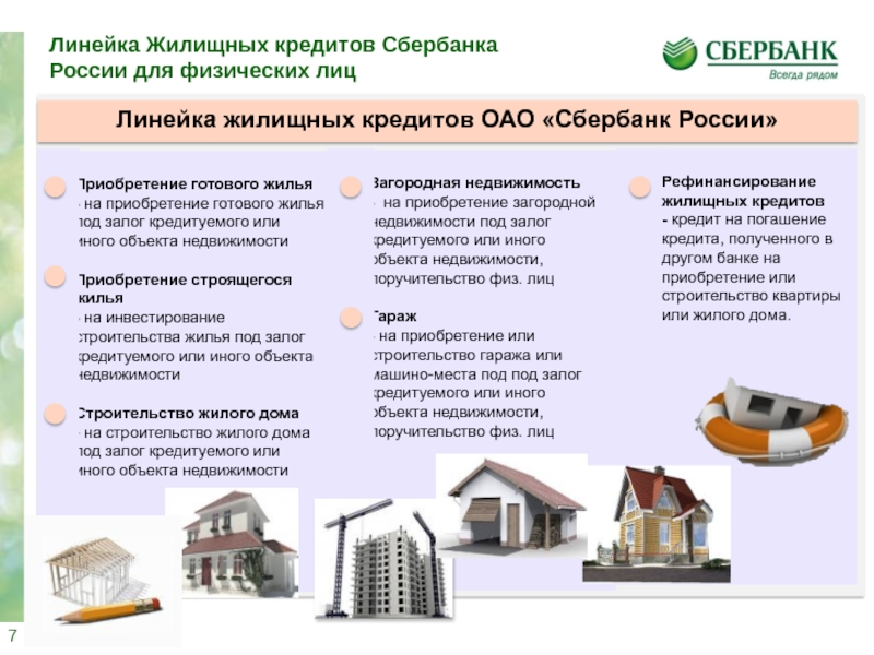 Ипотека на гараж и машиноместо в 2021 году: условия и банки