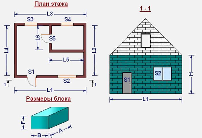 Как сделать гараж из пеноблоков?