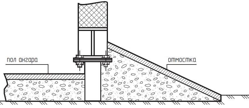 Фундамент под гараж: как правильно залить своими руками, пошаговая инструкция