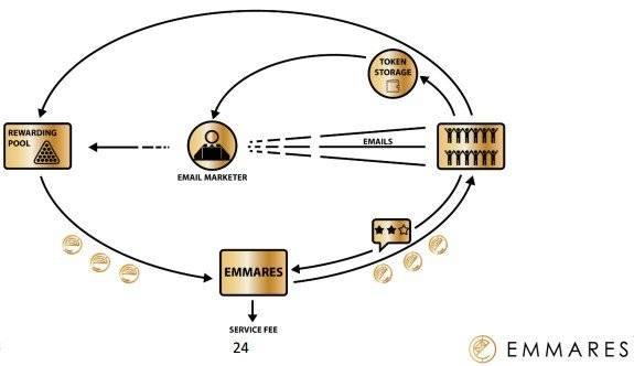 Пять простых шагов для понимания json web tokens (jwt) / хабр