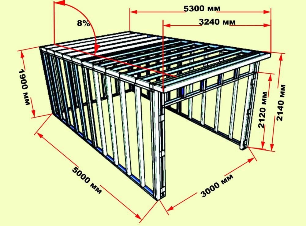 Как построить гараж из металлопрофиля своими руками - инструкция и чертежи