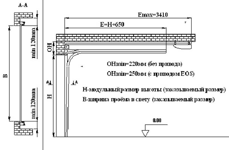 Стандартные размеры гаражных ворот для легкового автомобиля в зависимости от типа ворот