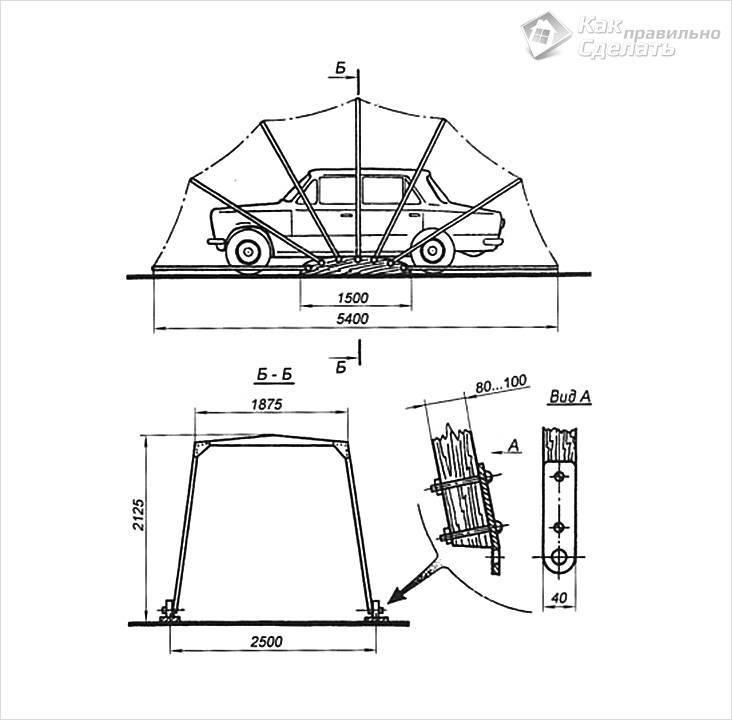 Пошаговая инструкция по возведению разборного гаража своими руками и нужные материалы