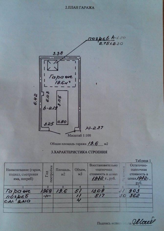 Покупка гаража в гск 2020 - оформление, в гаражном кооперативе, документы, как оформляется