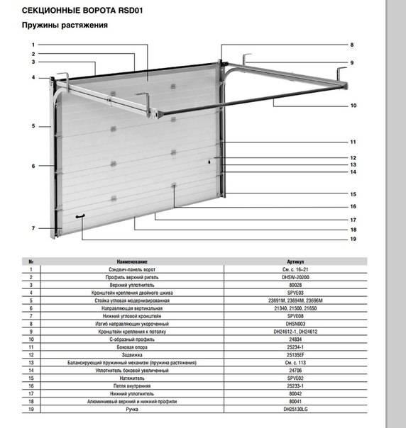 Разновидности и плюсы автоматических гаражных ворот, установка и монтаж