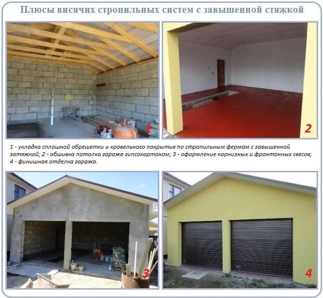 Как сделать двухскатную крышу на гараже своими руками: порядок строительства