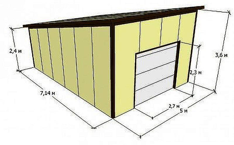 Строительство гаража из сэндвич-панелей своими руками: подготовка к работе, пошаговая инструкция