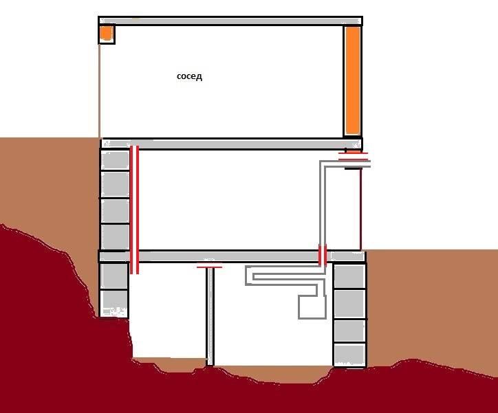 Как построить подвал в гараже - пошаговая инструкция с фото, чертежами и видео