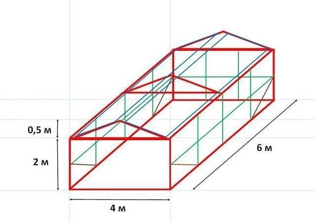 Строим надежный гараж из металлопрофиля