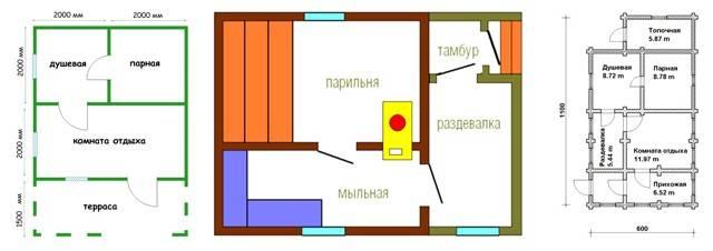 Планировка гаража с баней