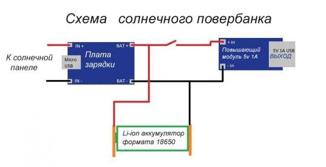 Как сделать повер банк своими руками: схема из аккумуляторов 18650, телефона или батареек