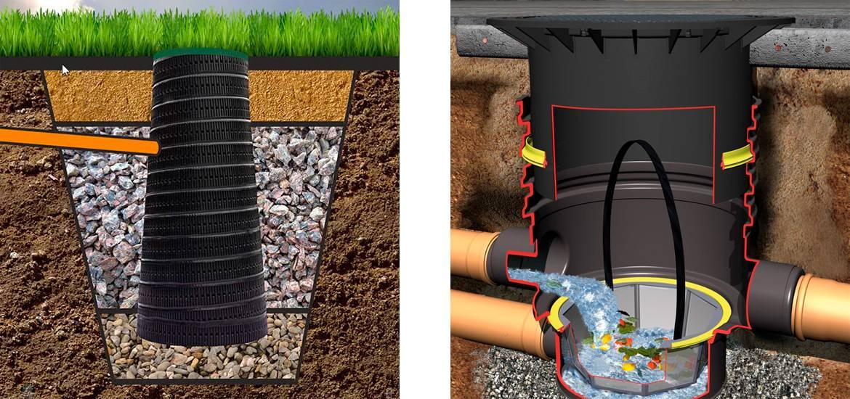 Как осушить участок от воды своими руками дёшево и эффективно: устройство дренажных систем и другие методы