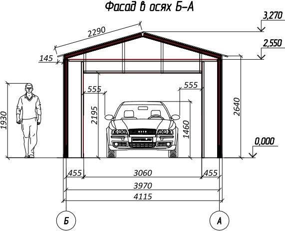 Какого размера должны быть гаражные ворота