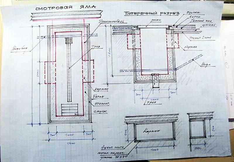 Проект гаража с подвалом: как правильно спланировать