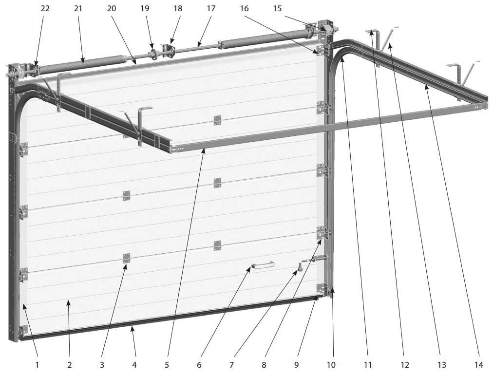 Изготовление ворот для гаража из металла