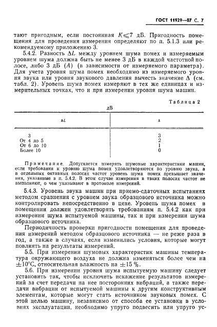Испытание стеллажей: методика и периодичность испытаний