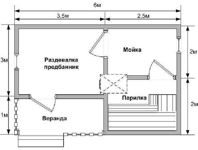 Баня и гараж: проекты под одной крышей дома