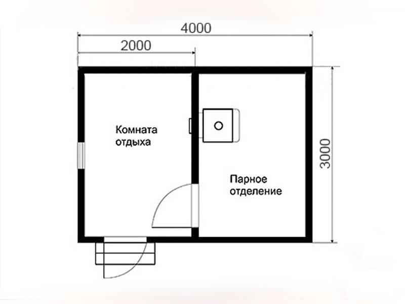 Возведения бани в гараже — этапы постройки